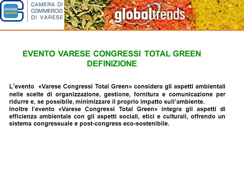 EVENTO VARESE CONGRESSI TOTAL GREEN DEFINIZIONE Levento «Varese Congressi Total Green» considera gli aspetti ambientali nelle scelte di organizzazione, gestione, fornitura e comunicazione per ridurre e, se possibile, minimizzare il proprio impatto sullambiente.