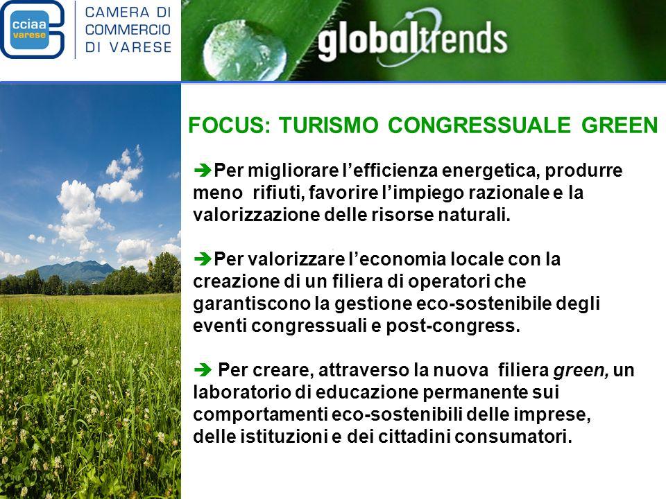 Per migliorare lefficienza energetica, produrre meno rifiuti, favorire limpiego razionale e la valorizzazione delle risorse naturali.
