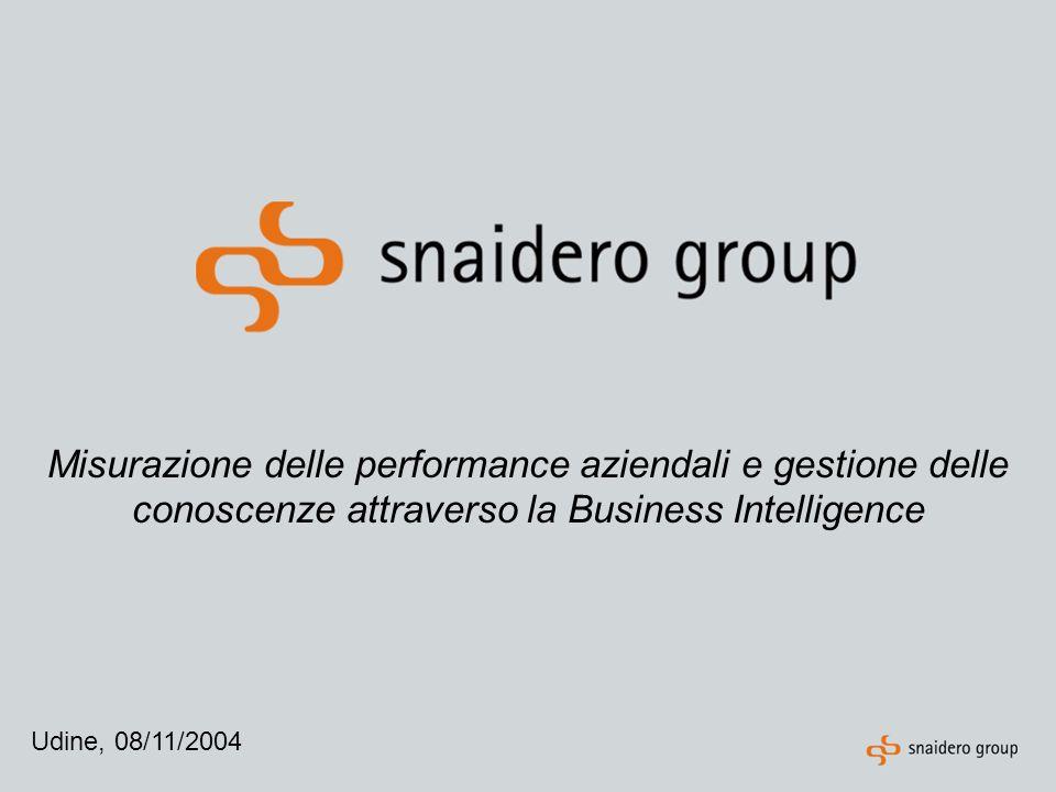 Udine, 08/11/2004 Misurazione delle performance aziendali e gestione delle conoscenze attraverso la Business Intelligence