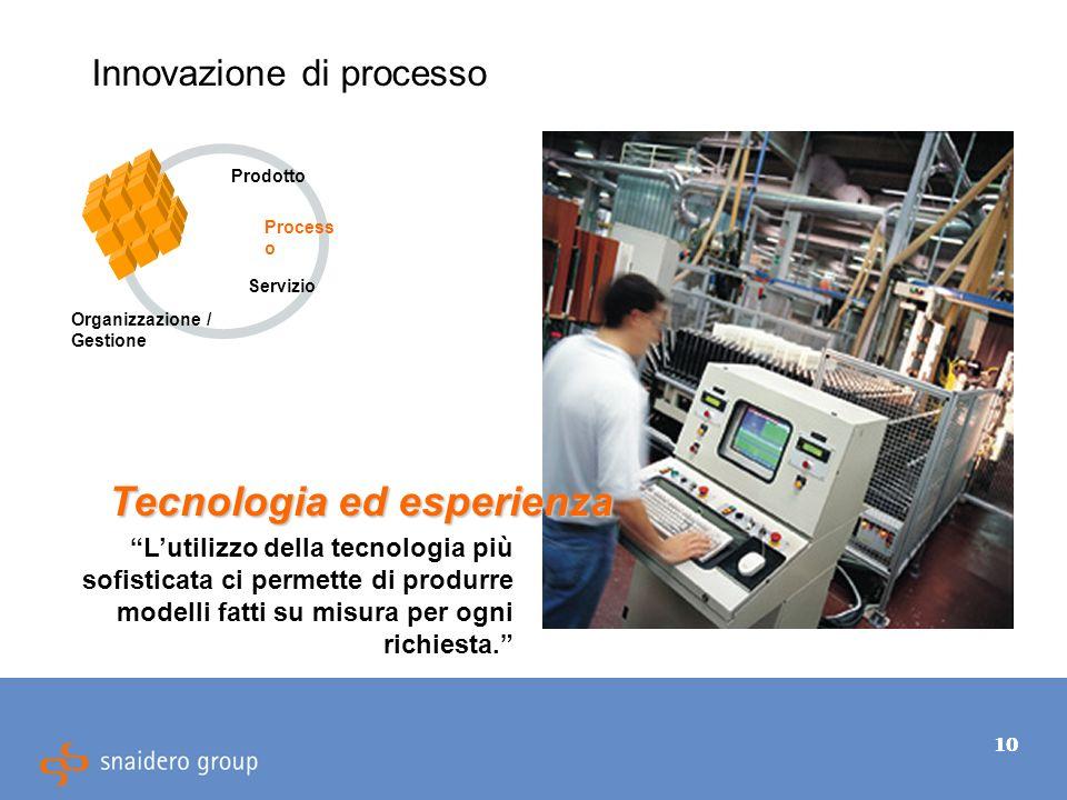 10 Innovazione di processo Lutilizzo della tecnologia più sofisticata ci permette di produrre modelli fatti su misura per ogni richiesta.
