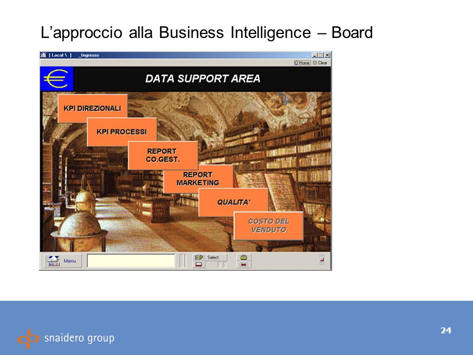 24 Lapproccio alla Business Intelligence – Board