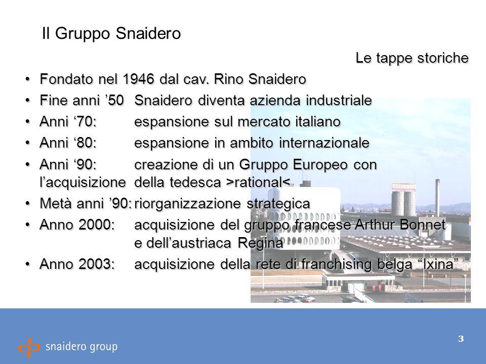33 Il Gruppo Snaidero Le tappe storiche Fondato nel 1946 dal cav.