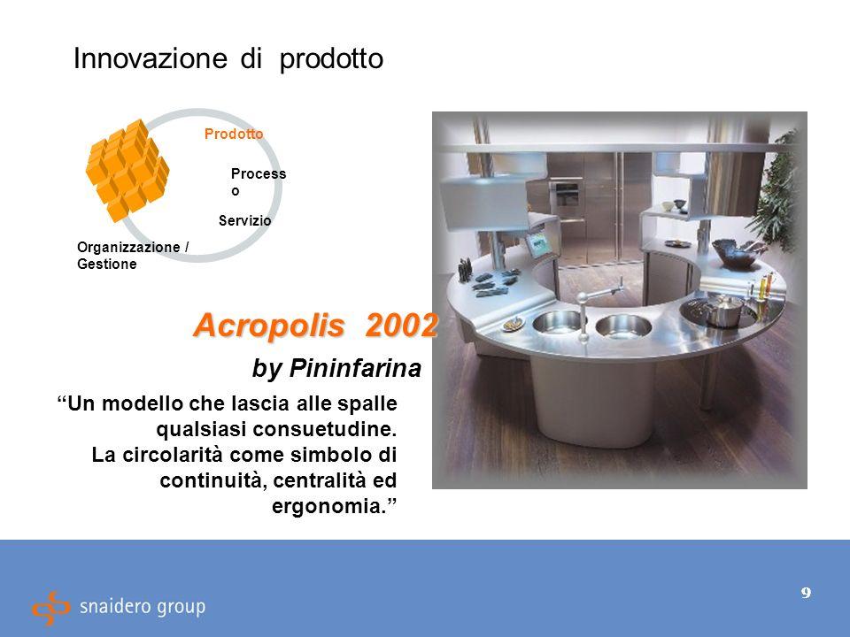 99 Innovazione di prodotto Servizio by Pininfarina Acropolis 2002 Un modello che lascia alle spalle qualsiasi consuetudine.