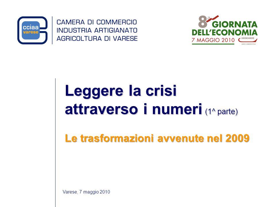 Leggere la crisi attraverso i numeri (1^ parte) Le trasformazioni avvenute nel 2009