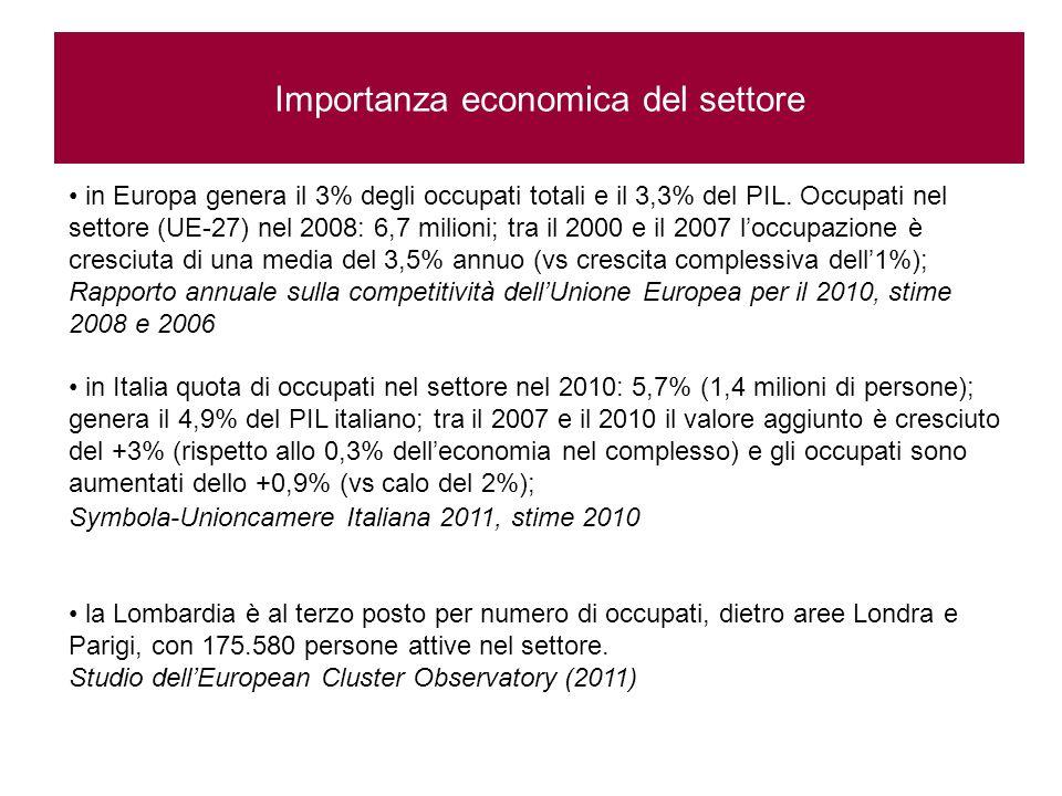 Importanza economica del settore in Europa genera il 3% degli occupati totali e il 3,3% del PIL.