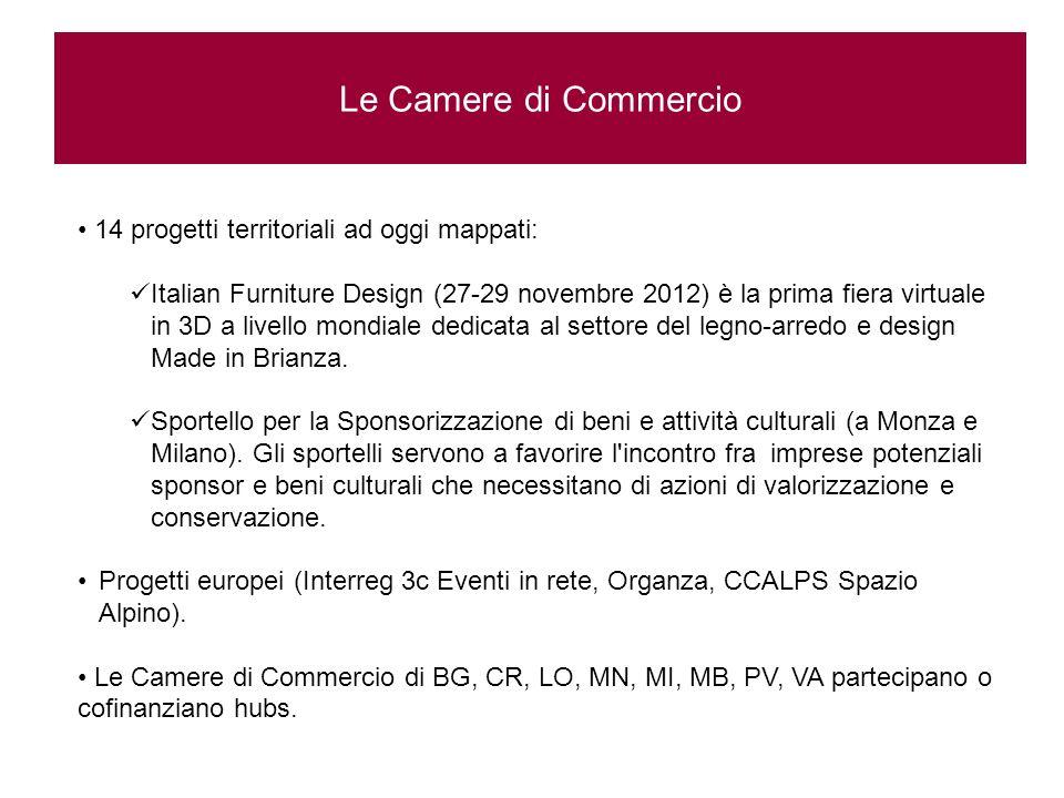 Le Camere di Commercio 14 progetti territoriali ad oggi mappati: Italian Furniture Design (27-29 novembre 2012) è la prima fiera virtuale in 3D a livello mondiale dedicata al settore del legno-arredo e design Made in Brianza.