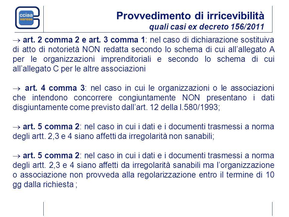 Provvedimento di irricevibilità quali casi ex decreto 156/2011 art.