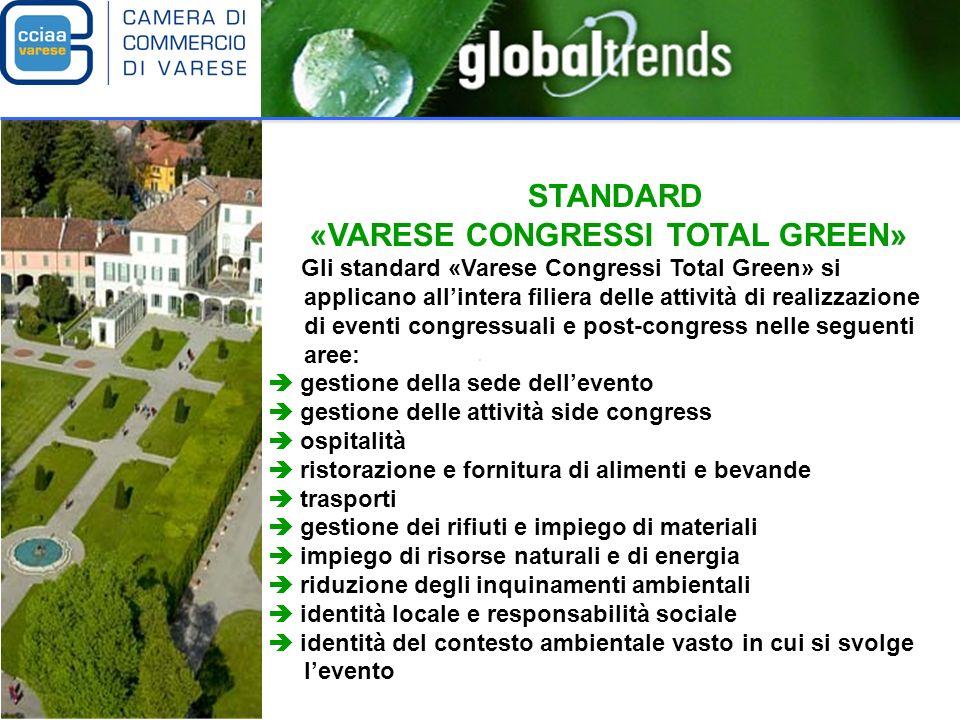 REQUISITI DI GESTIONE AMBIENTALE TRASPORTI Il sistema integrato «Varese Congressi Total Green» promuove laccessibilità mediante trasporto pubblico alla sede dellevento.