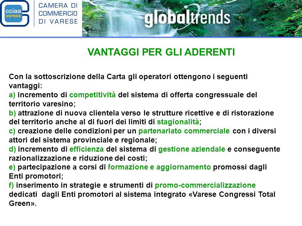 ADESIONE PRELIMINARE Ladesione preliminare alla filiera «Varese Congressi Total Green» avviene mediante sottoscrizione dellautorichiarazione allegata alla Carta del Turismo Congressuale eco-sostenibile del territorio di Varese.