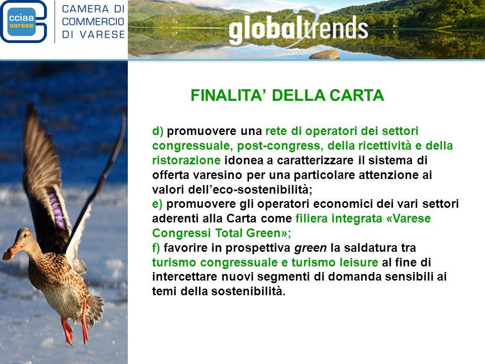 PRINCIPI DELLA CARTA Eco-Sostenibilità lo sviluppo turistico del territorio di Varese si basa sulla tutela delle sue risorse naturali e ambientali, sulla conservazione della biodiversità, sul rispetto e la valorizzazione del patrimonio artistico, culturale, di identità e tradizione locale, nonché sulla valorizzazione delle produzioni tipiche locali.