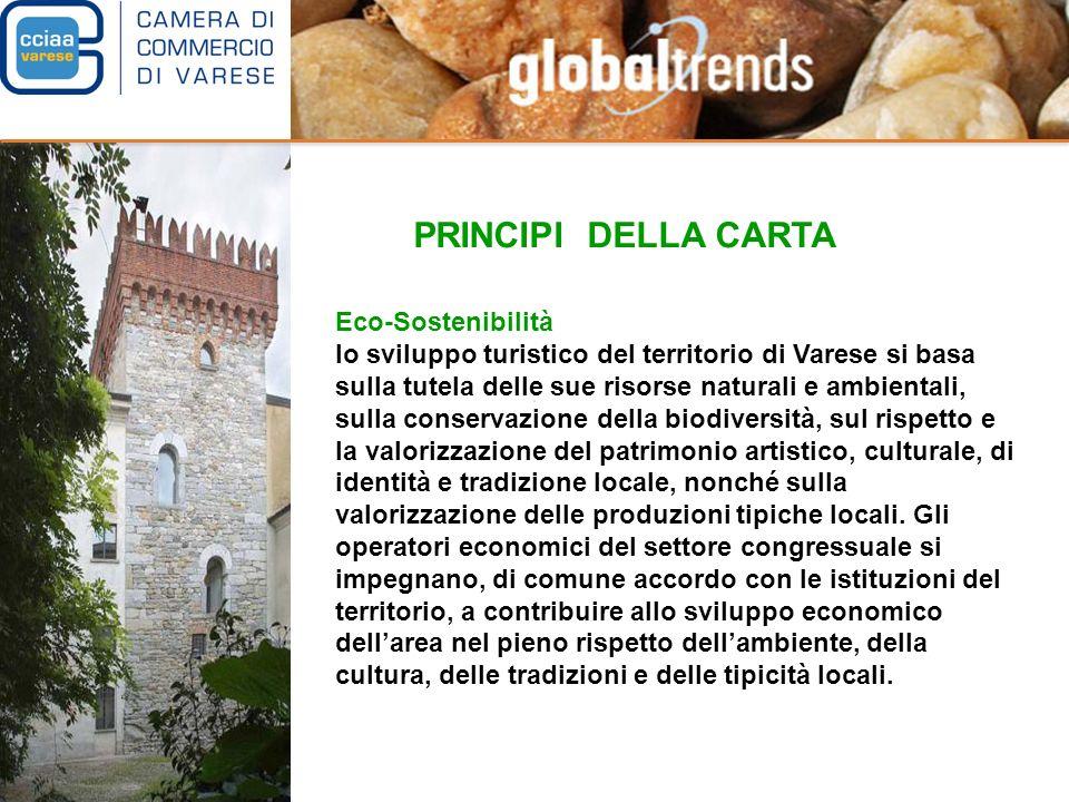 PRINCIPI DELLA CARTA Innovazione e Qualità lo sviluppo del sistema integrato «Varese Congressi Total Green» promuove linnovazione e garantisce una qualità elevata dei prodotti e dei servizi offerti.