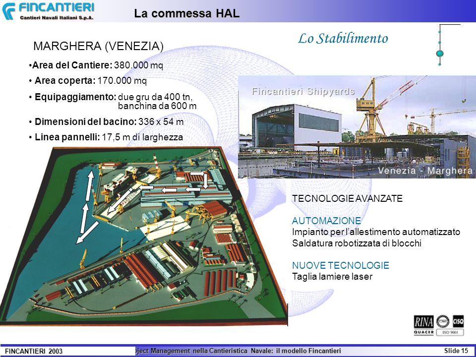 Il Project Management nella Cantieristica Navale: il modello Fincantieri Slide 15 FINCANTIERI 2003 Lo Stabilimento MARGHERA (VENEZIA) Area del Cantiere: 380.000 mq Area coperta: 170.000 mq Equipaggiamento: due gru da 400 tn, banchina da 600 m Dimensioni del bacino: 336 x 54 m Linea pannelli: 17,5 m di larghezza TECNOLOGIE AVANZATE AUTOMAZIONE Impianto per lallestimento automatizzato Saldatura robotizzata di blocchi NUOVE TECNOLOGIE Taglia lamiere laser La commessa HAL