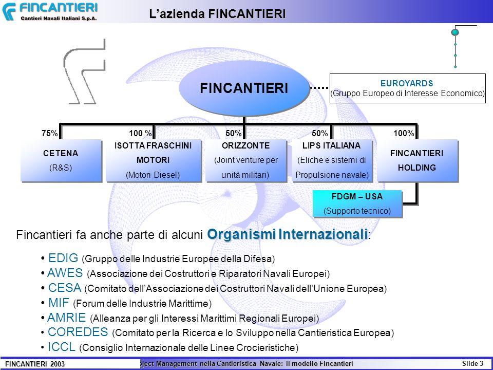 Il Project Management nella Cantieristica Navale: il modello Fincantieri Slide 3 FINCANTIERI 2003 75% 100 % 50% FDGM – USA (Supporto tecnico) FDGM – USA (Supporto tecnico) CETENA (R&S) CETENA (R&S) ISOTTA FRASCHINI MOTORI (Motori Diesel) ISOTTA FRASCHINI MOTORI (Motori Diesel) ORIZZONTE (Joint venture per unità militari) ORIZZONTE (Joint venture per unità militari) LIPS ITALIANA (Eliche e sistemi di Propulsione navale) LIPS ITALIANA (Eliche e sistemi di Propulsione navale) FINCANTIERI HOLDING FINCANTIERI HOLDING 100% EUROYARDS (Gruppo Europeo di Interesse Economico) FINCANTIERI OrganismiInternazionali Fincantieri fa anche parte di alcuni Organismi Internazionali : EDIG (Gruppo delle Industrie Europee della Difesa) AWES (Associazione dei Costruttori e Riparatori Navali Europei) CESA (Comitato dellAssociazione dei Costruttori Navali dellUnione Europea) MIF (Forum delle Industrie Marittime) AMRIE (Alleanza per gli Interessi Marittimi Regionali Europei) COREDES (Comitato per la Ricerca e lo Sviluppo nella Cantieristica Europea) ICCL (Consiglio Internazionale delle Linee Crocieristiche) Lazienda FINCANTIERI
