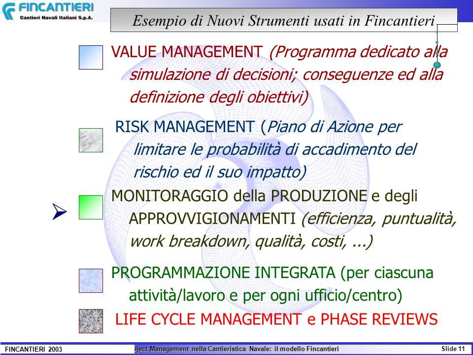 Il Project Management nella Cantieristica Navale: il modello Fincantieri Slide 11 FINCANTIERI 2003 Esempio di Nuovi Strumenti usati in Fincantieri VAL
