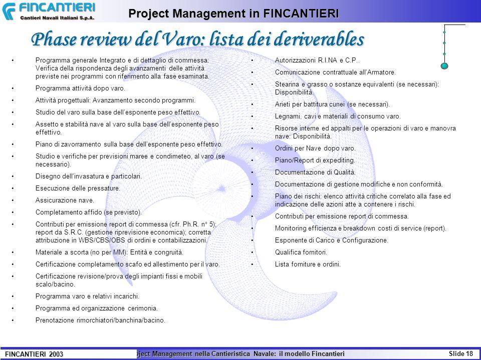 Il Project Management nella Cantieristica Navale: il modello Fincantieri Slide 18 FINCANTIERI 2003 Phase review del Varo: lista dei deriverables Proje