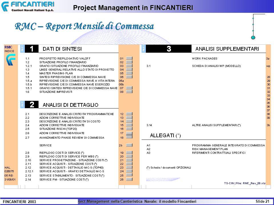 Il Project Management nella Cantieristica Navale: il modello Fincantieri Slide 21 FINCANTIERI 2003 Project Management in FINCANTIERI RMC – Report Mens