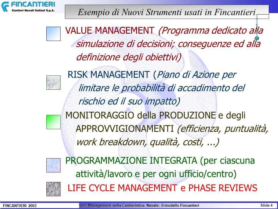 Il Project Management nella Cantieristica Navale: il modello Fincantieri Slide 4 FINCANTIERI 2003 Esempio di Nuovi Strumenti usati in Fincantieri VALU