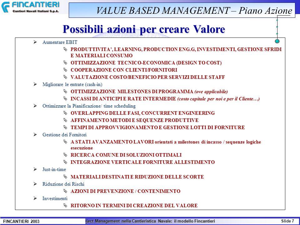 Il Project Management nella Cantieristica Navale: il modello Fincantieri Slide 8 FINCANTIERI 2003 Risk Management FATTORE DI RISCHIO = FATTORE DI PROBABILITA X FATTORE DI IMPATTO Determinazione della Probabilità di accadimento dellevento TempiCostiQualità Determinazione dell Impatto dellevento in termini di Tempi, Costi, Qualità Determinazione del Fattore di Rischio Project Management in FINCANTIERI PIANO d AZIONE AZIONI di CONTENIMENTO/RECUPERO Individuare i Potenzali Rischi