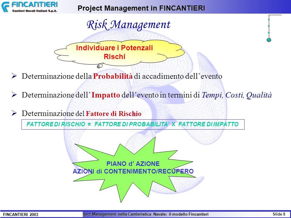 Il Project Management nella Cantieristica Navale: il modello Fincantieri Slide 9 FINCANTIERI 2003 RISK MANAGEMENT IDENTIFICAZIONE dei RISHI IDENTIFICAZIONE dei RISHI IN TUTTE LE FASI: OFFERTA, AVVIO LAVORO, GESTIONE (CON UN PROCESSO FORMALE CHE IMPEGNA TUTTE GLI ATTORI DEL PROCESSO E DEL CONTROLLO ) IN TUTTE LE FASI: OFFERTA, AVVIO LAVORO, GESTIONE (CON UN PROCESSO FORMALE CHE IMPEGNA TUTTE GLI ATTORI DEL PROCESSO E DEL CONTROLLO ) ANALISI AFFIDABILITA SOCIETA ARMATRICE ANALISI AFFIDABILITA SOCIETA ARMATRICE ANALISI INCERTEZZE TECNICHE (SPECIFICHE, STANDARDS, AREE INDEFINITE) ANALISI INCERTEZZE TECNICHE (SPECIFICHE, STANDARDS, AREE INDEFINITE) CRITICITA FUNZIONALI (PROGETTAZIONE, ACQUISTI, PRODUZIONE, ALTRE) CRITICITA FUNZIONALI (PROGETTAZIONE, ACQUISTI, PRODUZIONE, ALTRE) CRITICITA PER WBS (IMPIANTO x IMPIANTO, AREE PUBBLICHE, etc.) CRITICITA PER WBS (IMPIANTO x IMPIANTO, AREE PUBBLICHE, etc.) COMPATIBILITA TEMPI (PERSONALE, BACINI, FORNITORI, etc.) COMPATIBILITA TEMPI (PERSONALE, BACINI, FORNITORI, etc.) CHECK LIST STANDARD CHECK LIST STANDARD AGGIORNAMENTO CHECK LISTS SU BASE ESPERENZIALE AGGIORNAMENTO CHECK LISTS SU BASE ESPERENZIALE COINVOLGIMENTO AZIENDALE COINVOLGIMENTO AZIENDALE TEAM DI OFFERTA TEAM DI OFFERTA STRUTTURE FUNZIONALI STRUTTURE FUNZIONALI STAFF STAFF PM TEAM E WBE MANAGERS PM TEAM E WBE MANAGERS SINTESI PROJECT MANAGER & DIRETTORE NAVI SINTESI PROJECT MANAGER & DIRETTORE NAVI OUTPUT DEL PROCESSO OUTPUT DEL PROCESSO SCHEDE E SINTESI DEI RISCHI (PER OGNI RISCHIO: QUALE, QUANDO, COME, PROBABILITA, QUANTO) SCHEDE E SINTESI DEI RISCHI (PER OGNI RISCHIO: QUALE, QUANDO, COME, PROBABILITA, QUANTO) SCHEDE PREVENZIONE/CONTENIMENTO RISCHI (RESPONSABILI, COSTI, TEMPI) SCHEDE PREVENZIONE/CONTENIMENTO RISCHI (RESPONSABILI, COSTI, TEMPI) SINTESI AZIONI (PER OGNI ITEM, RESPONSABILE, TEMPI, COSTI, RIS.