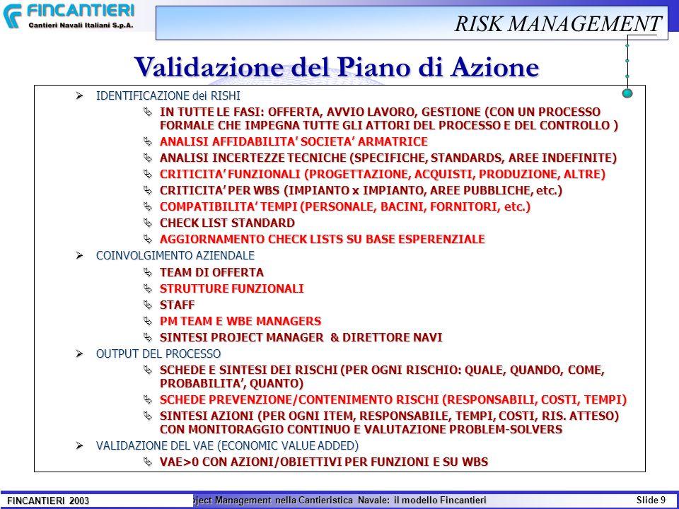 Il Project Management nella Cantieristica Navale: il modello Fincantieri Slide 10 FINCANTIERI 2003 VALUE MANAGEMENT Il Value Based Management (VBM) è una reale opportunità se: È un chiaro mandato/impegno Aziendale (commitment) La formazione è effettuata sulla maggioranza dei dipendenti I sistemi di premio/Incentivazione (MBO) sono collegati al VBM Il Sistema Informativo è orientato al VBM Il Sistema Informativo supporta il VBM e ( come in FINCANTIERI) È possibile correlare ogni decisione chiave ai suoi effetti sulla Creazione del Valore ATTENZIONE !
