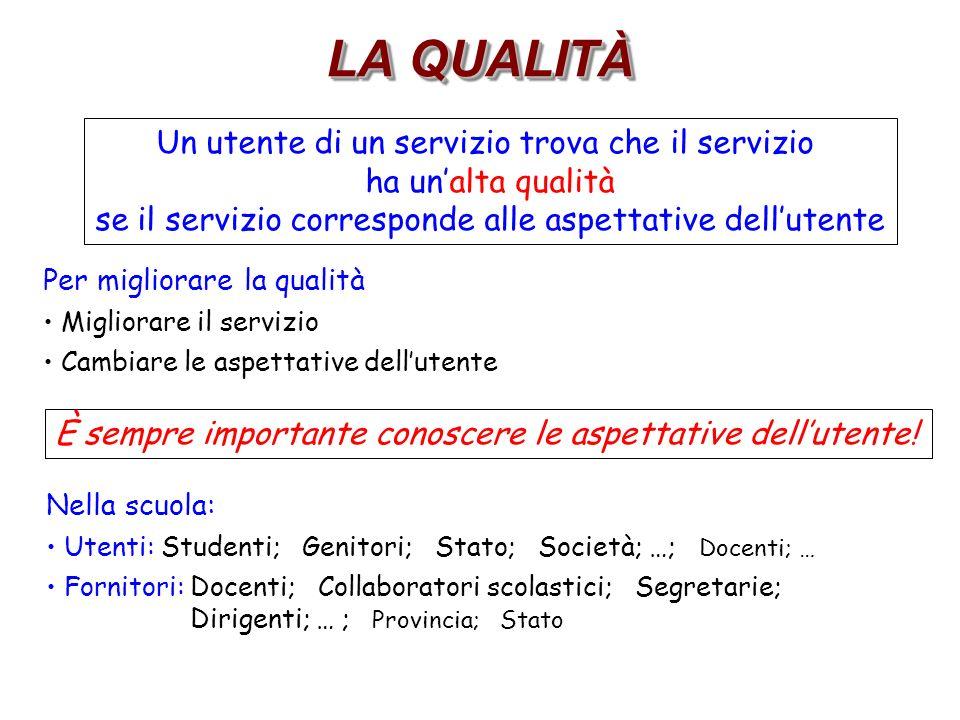 MIGLIORARE LA QUALITÀ Per migliorare la qualità è importante Conoscere Misurare .