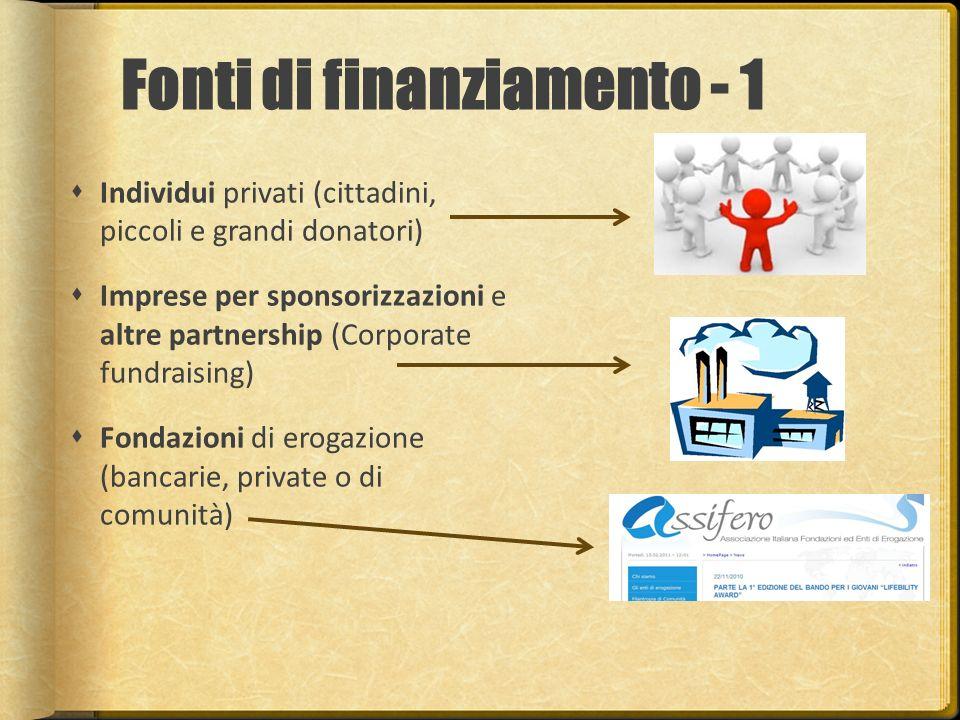 Fonti di finanziamento - 1 Individui privati (cittadini, piccoli e grandi donatori) Imprese per sponsorizzazioni e altre partnership (Corporate fundraising) Fondazioni di erogazione (bancarie, private o di comunità)