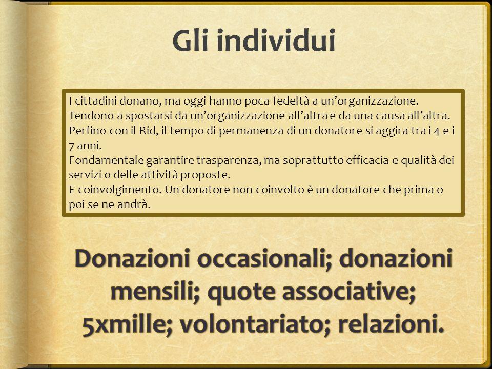 Gli individui I cittadini donano, ma oggi hanno poca fedeltà a unorganizzazione.