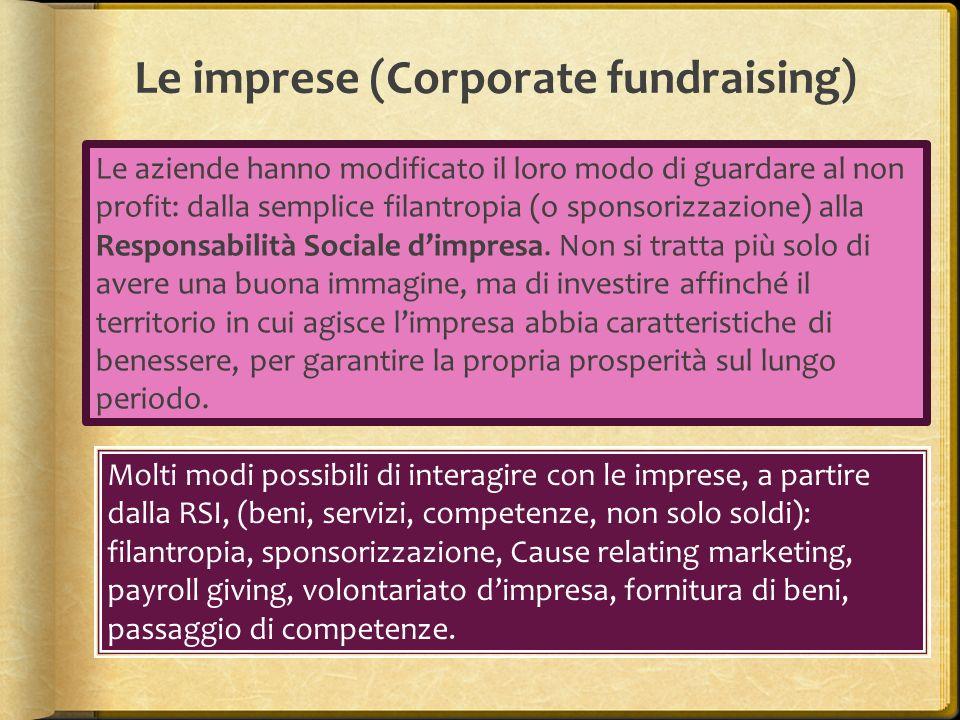 Le imprese (Corporate fundraising) Le aziende hanno modificato il loro modo di guardare al non profit: dalla semplice filantropia (o sponsorizzazione) alla Responsabilità Sociale dimpresa.