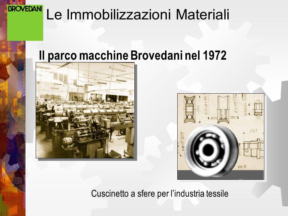 Le Immobilizzazioni Materiali Il parco macchine Brovedani nel 1972 Cuscinetto a sfere per lindustria tessile
