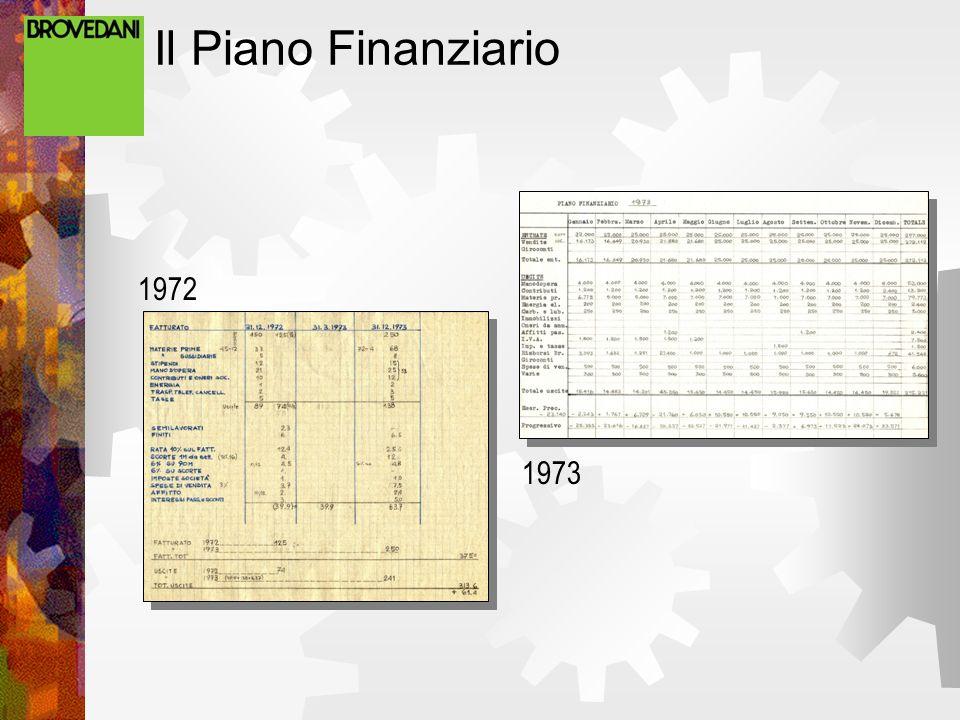 Il Piano Finanziario 1972 1973