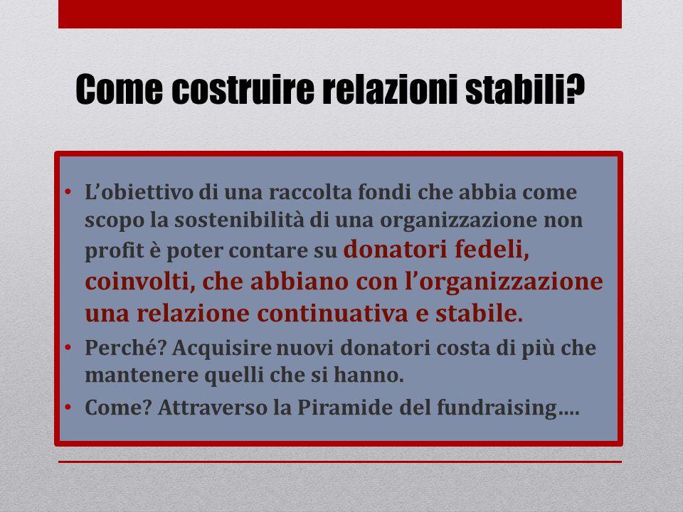 Lobiettivo di una raccolta fondi che abbia come scopo la sostenibilità di una organizzazione non profit è poter contare su donatori fedeli, coinvolti,