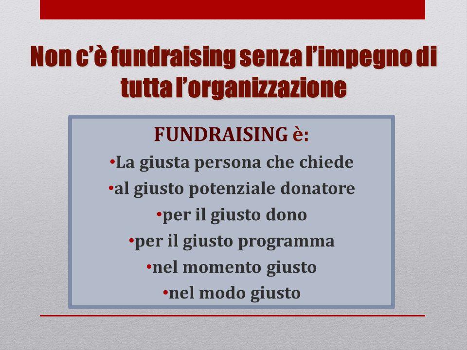 Non cè fundraising senza limpegno di tutta lorganizzazione FUNDRAISING è: La giusta persona che chiede al giusto potenziale donatore per il giusto don