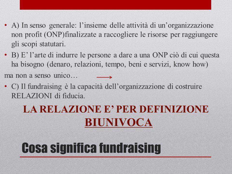 Cosa significa fundraising A) In senso generale: linsieme delle attività di unorganizzazione non profit (ONP)finalizzate a raccogliere le risorse per