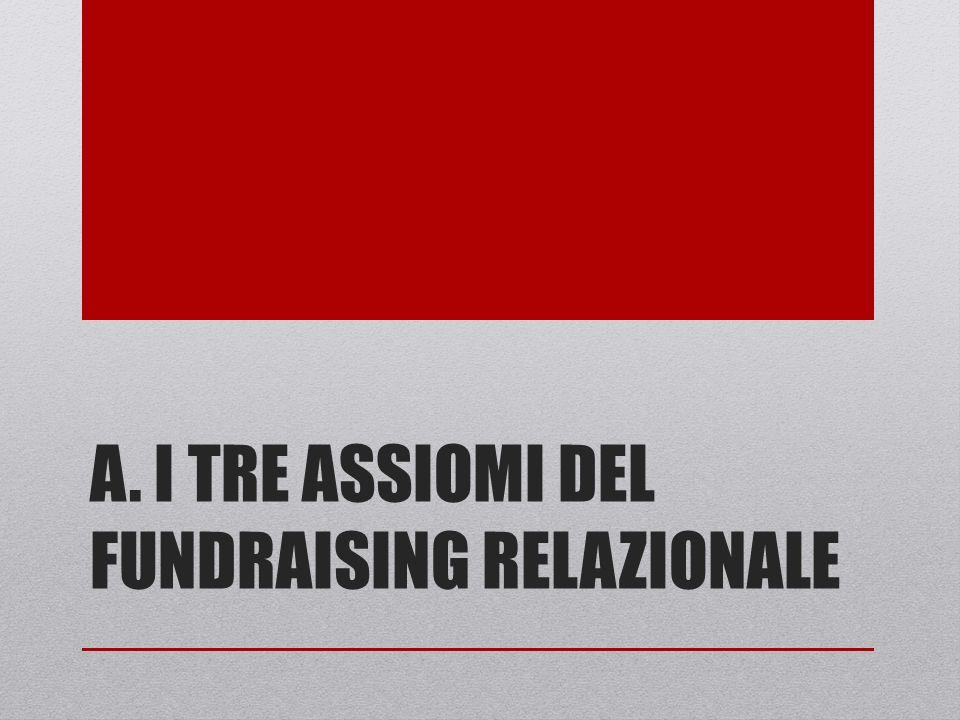 A. I TRE ASSIOMI DEL FUNDRAISING RELAZIONALE
