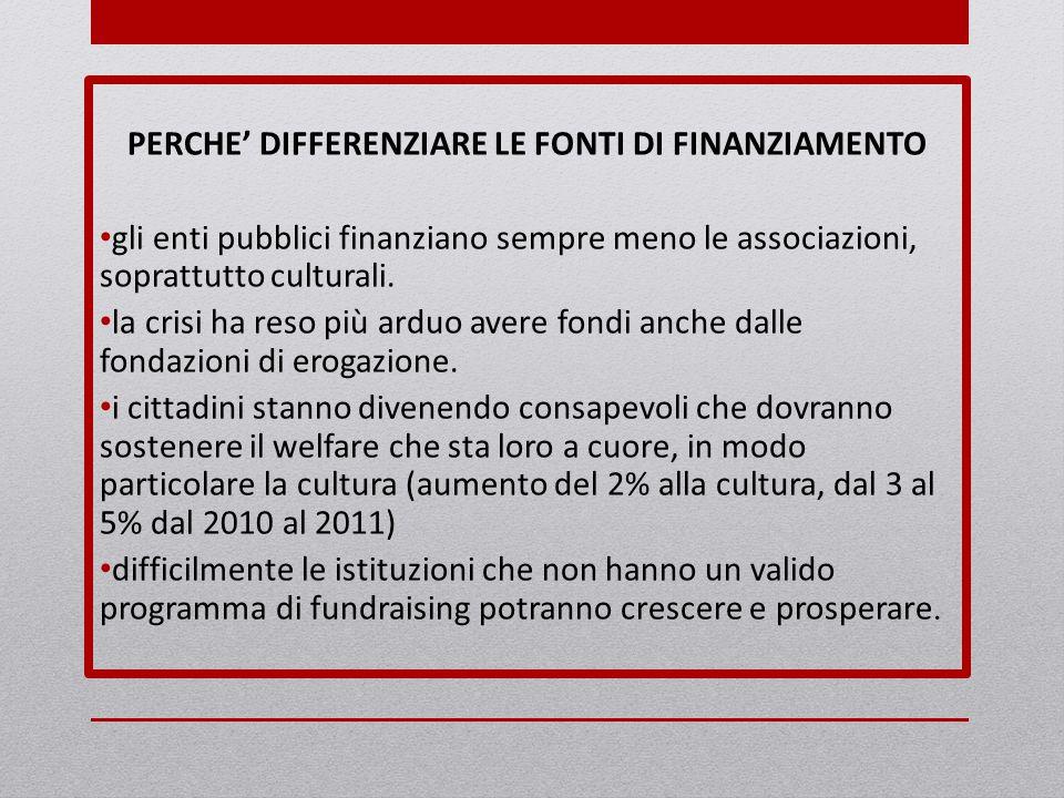 PERCHE DIFFERENZIARE LE FONTI DI FINANZIAMENTO gli enti pubblici finanziano sempre meno le associazioni, soprattutto culturali.