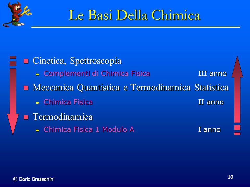 © Dario Bressanini 10 Le Basi Della Chimica Cinetica, Spettroscopia Cinetica, Spettroscopia Complementi di Chimica FisicaIII anno Complementi di Chimi