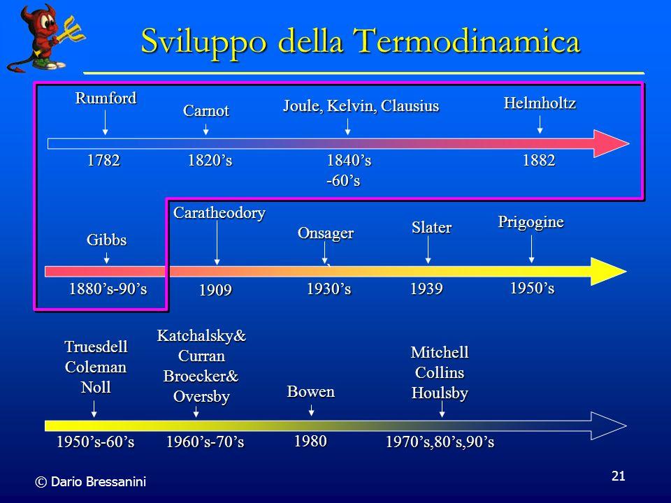 © Dario Bressanini 21Rumford1782 Carnot 1820s Joule, Kelvin, Clausius 1840s -60s Helmholtz 1882 ` Gibbs 1880s-90sCaratheodory1909 Onsager 1930s Slater
