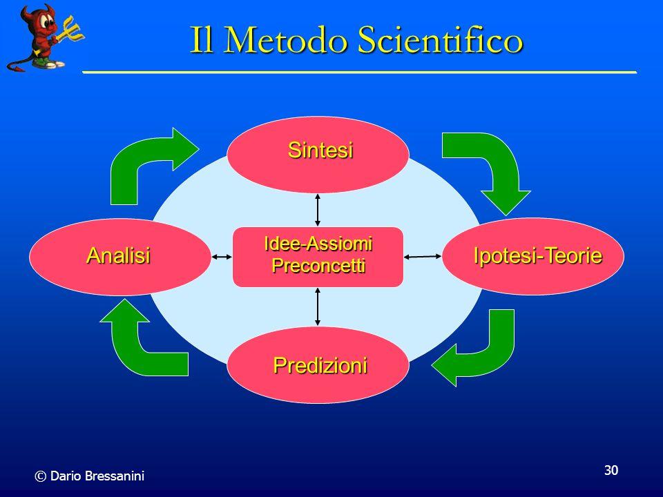 © Dario Bressanini 30 Il Metodo Scientifico Sintesi Ipotesi-Teorie Predizioni Analisi Idee-Assiomi Preconcetti