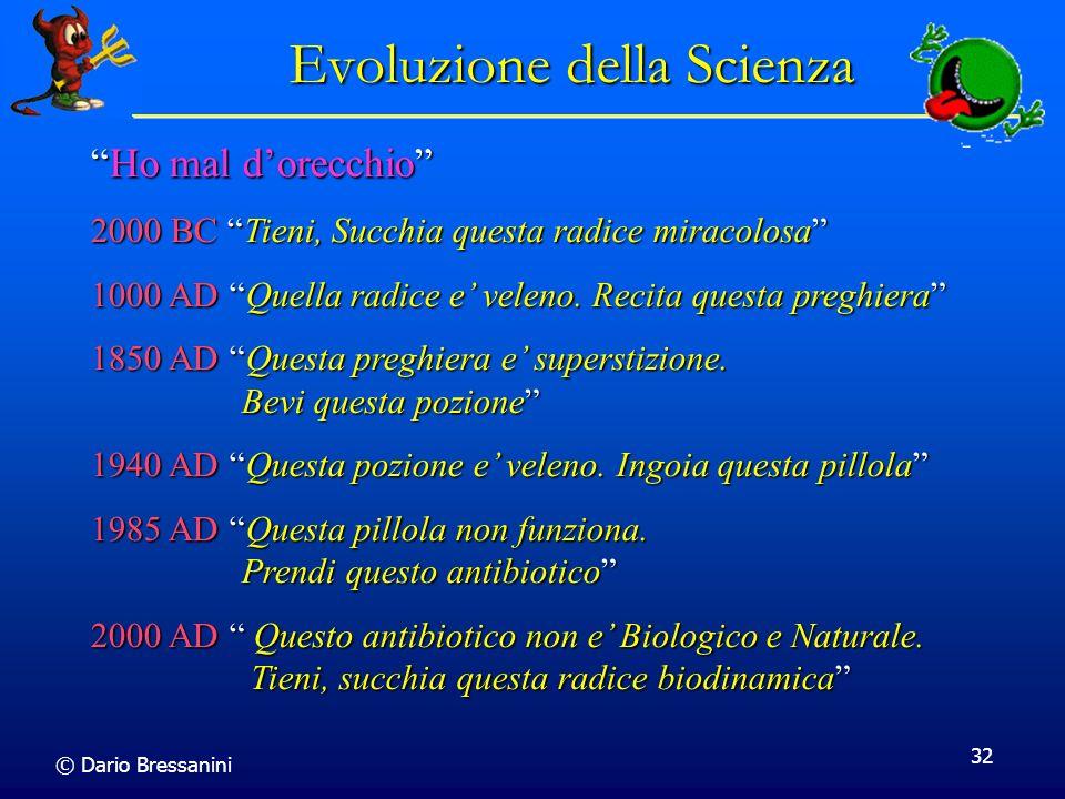 © Dario Bressanini 32 Evoluzione della Scienza Ho mal dorecchioHo mal dorecchio 2000 BC Tieni, Succhia questa radice miracolosa 1000 AD Quella radice