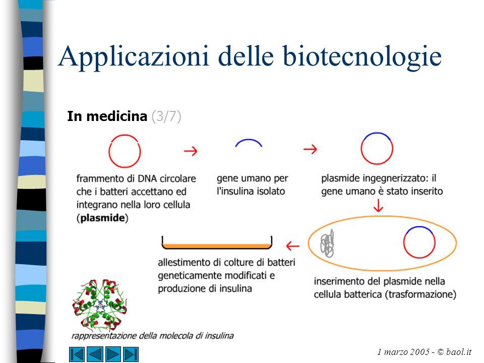 Applicazioni delle biotecnologie In medicina (4/7) n L insulina così prodotta, oltre ad essere disponibile in quantità illimitate, risulta anche migliore perchè ottenuta dall esatta sequenza del gene umano, ed è pertanto identica all insulina umana.