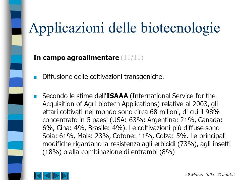 Applicazioni delle biotecnologie In campo agroalimentare (11/11) n Diffusione delle coltivazioni transgeniche. n Secondo le stime dell'ISAAA (Internat