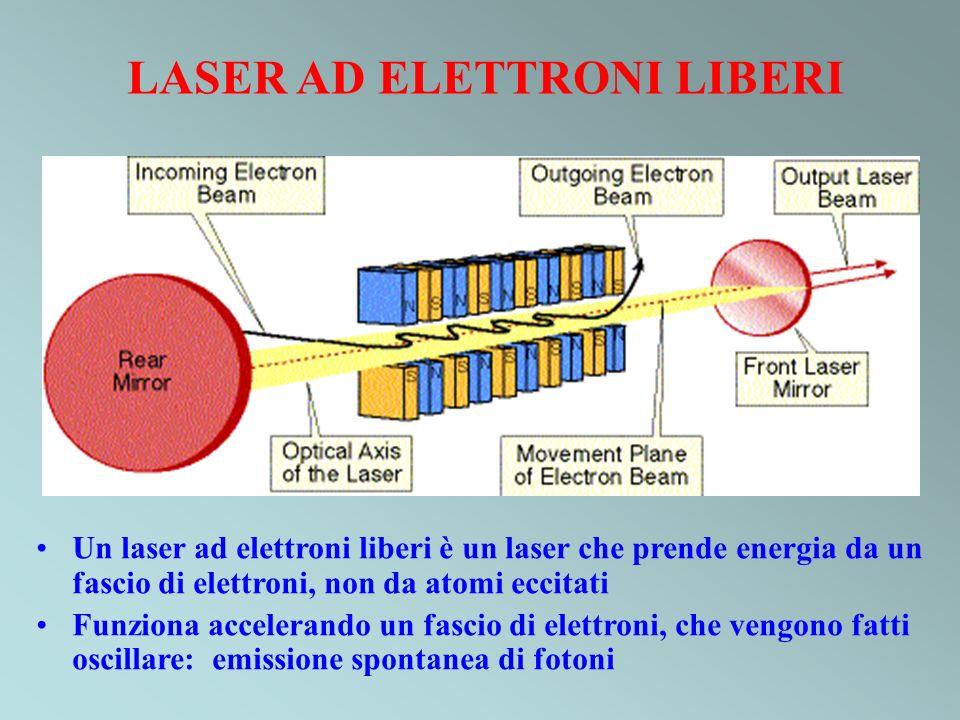 LASER AD ELETTRONI LIBERI Un laser ad elettroni liberi è un laser che prende energia da un fascio di elettroni, non da atomi eccitati Funziona acceler