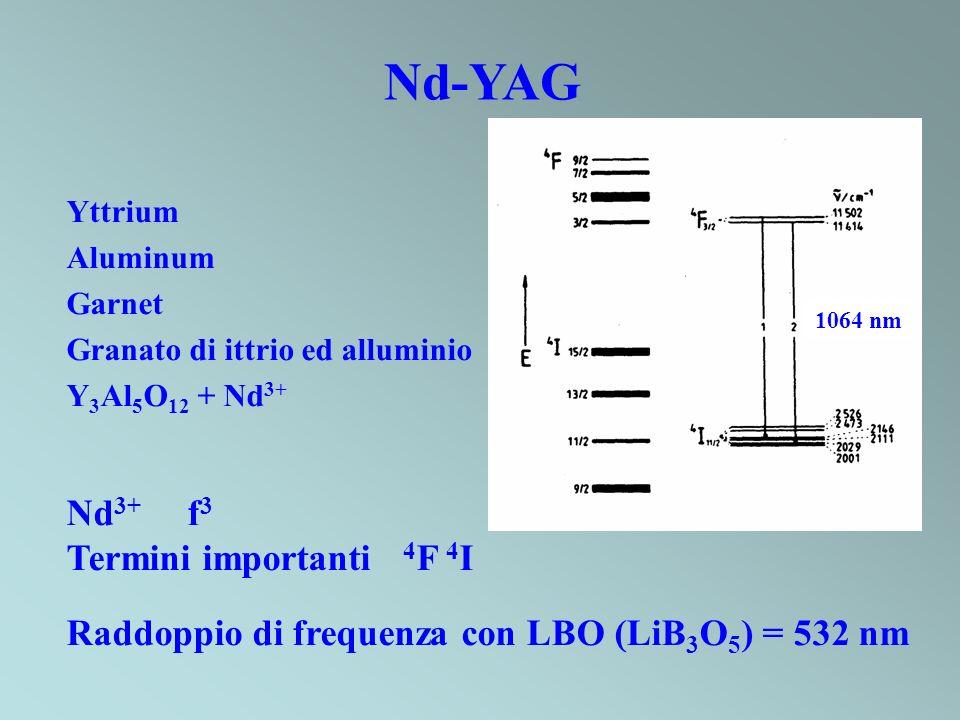 Nd-YAG Yttrium Aluminum Garnet Granato di ittrio ed alluminio Y 3 Al 5 O 12 + Nd 3+ Nd 3+ f 3 Termini importanti 4 F 4 I Raddoppio di frequenza con LB