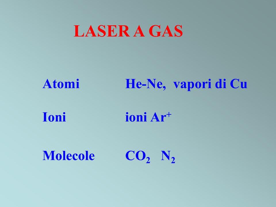 LASER A GAS AtomiHe-Ne, vapori di Cu Ioniioni Ar + MolecoleCO 2 N 2