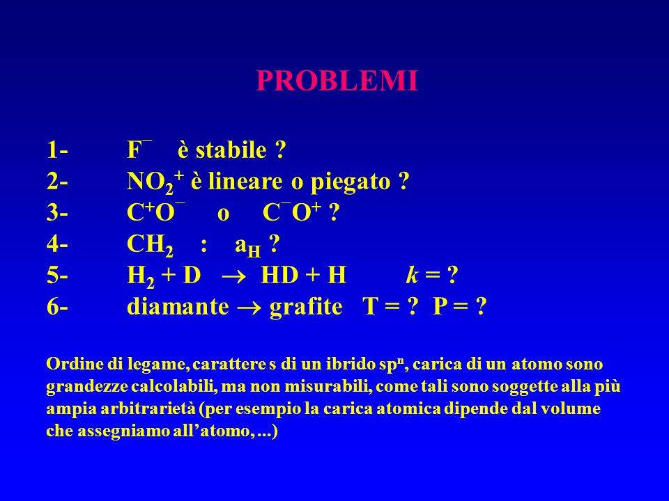 Premoltiplicando per la generica funzione m ed integrando rispetto alle sole coordinate elettroniche 1212