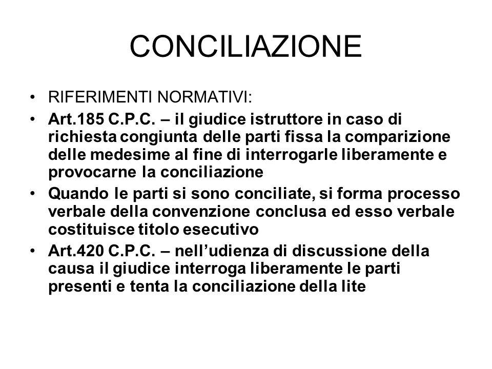CONCILIAZIONE RIFERIMENTI NORMATIVI: Art.185 C.P.C.