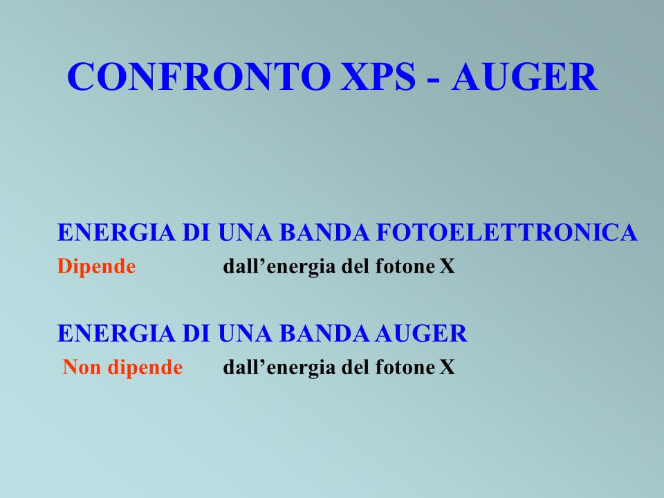 ENERGIA DI UNA BANDA FOTOELETTRONICA Dipende dallenergia del fotone X ENERGIA DI UNA BANDA AUGER Non dipende dallenergia del fotone X CONFRONTO XPS -