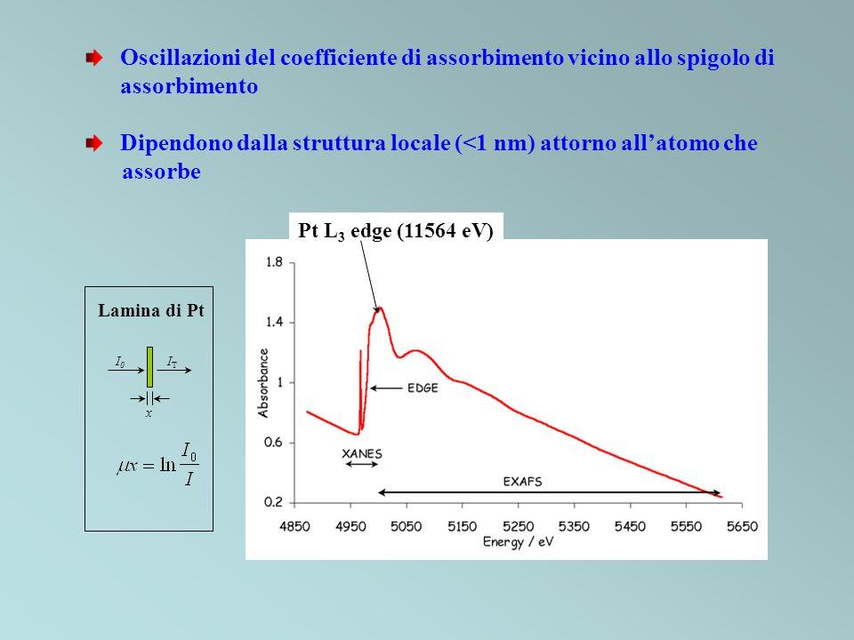 Pt L 3 edge (11564 eV) Oscillazioni del coefficiente di assorbimento vicino allo spigolo di assorbimento Dipendono dalla struttura locale (<1 nm) atto