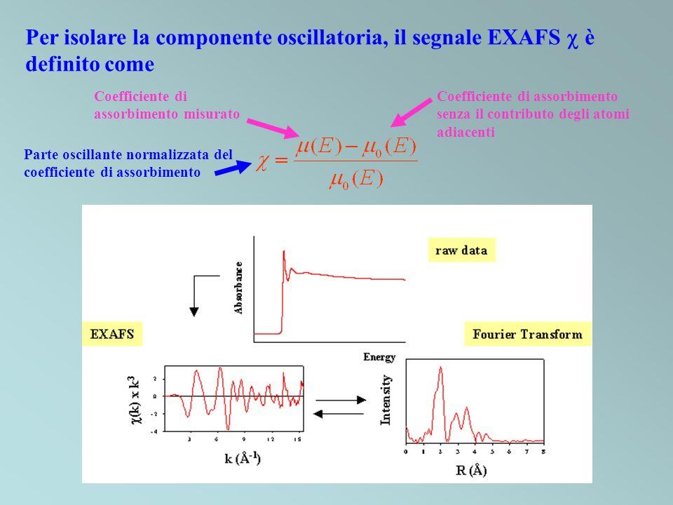 Per isolare la componente oscillatoria, il segnale EXAFS è definito come Coefficiente di assorbimento misurato Coefficiente di assorbimento senza il c