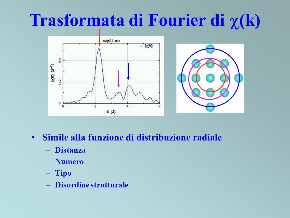 Trasformata di Fourier di (k) Simile alla funzione di distribuzione radiale –Distanza –Numero –Tipo –Disordine strutturale